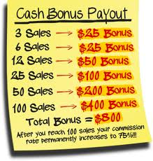 Why Daily Sales Bonuses Don't Work